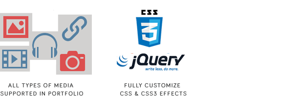 3 İnanılmaz Portföy - WordPress -