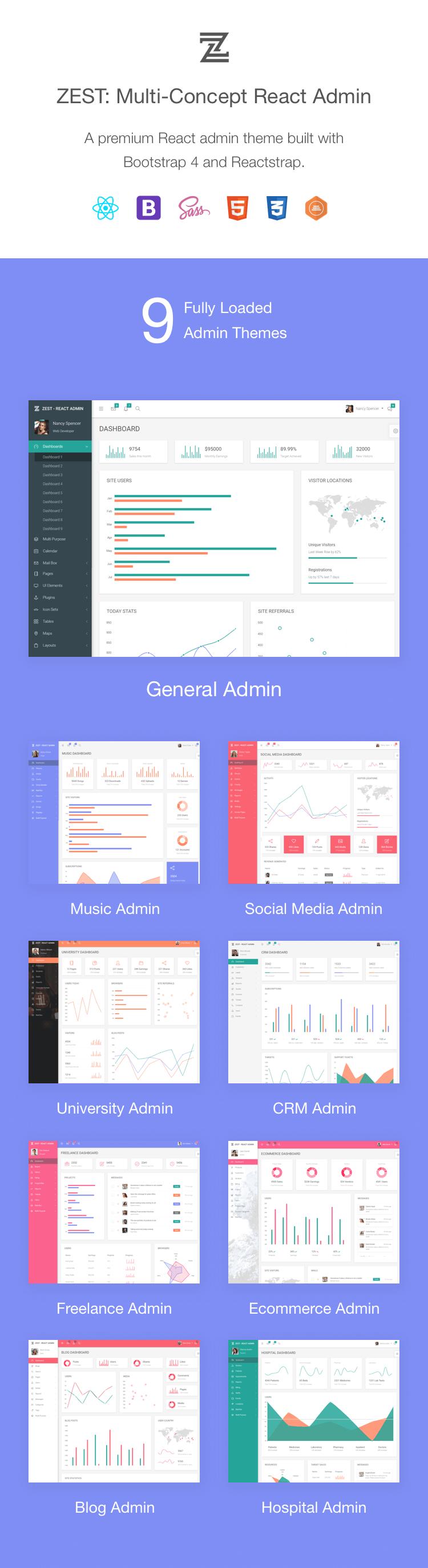 Zest: Multi-Concept React Admin Template - 1